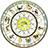 Trečiadienio horoskopas (2021-09-15)